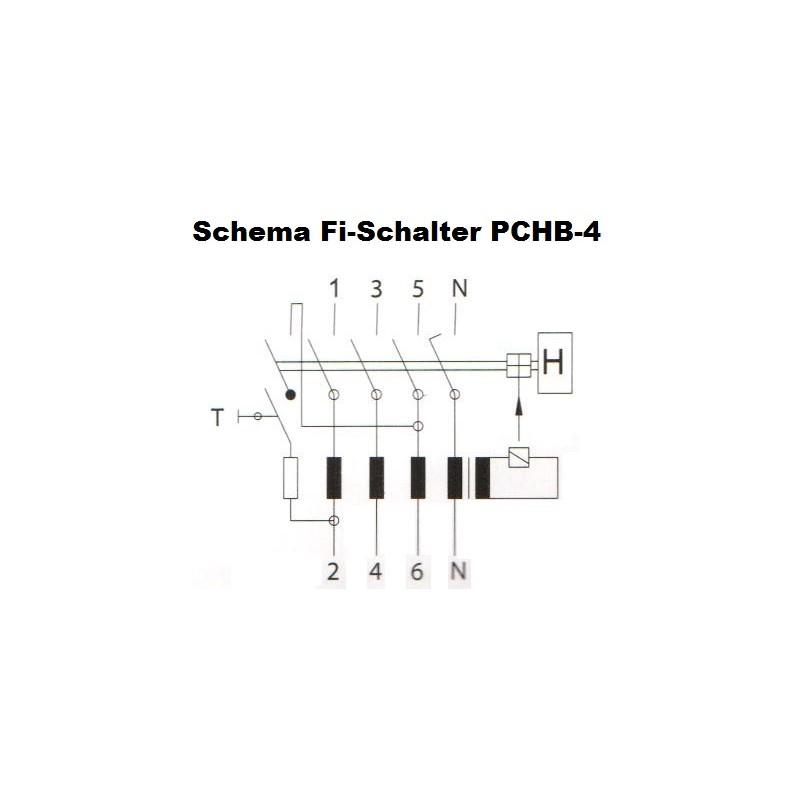SEZ Fi-Schalter 100A 30mA 4p 10kA RCD 230V/400V PChB4 preis-zone