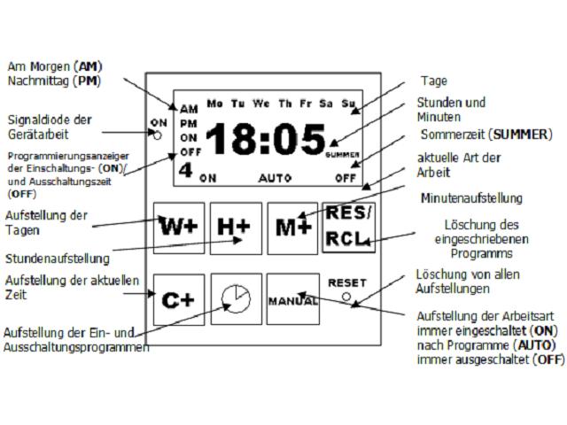 grasslin digital timer programming instructions